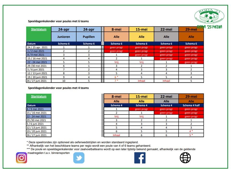 Poule-indelingen (jeugd) KNVB Regio Cup